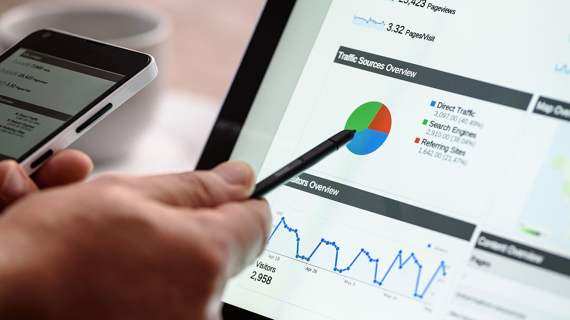 Quer saber como funciona o custo por aquisição em Adwords?